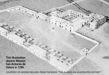 Mission San Antonio de Valero 1785